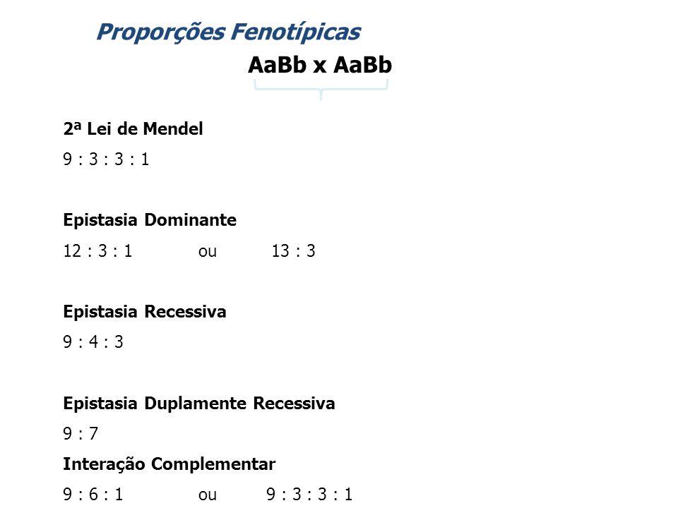 Proporções Fenotípicas AaBb x AaBb