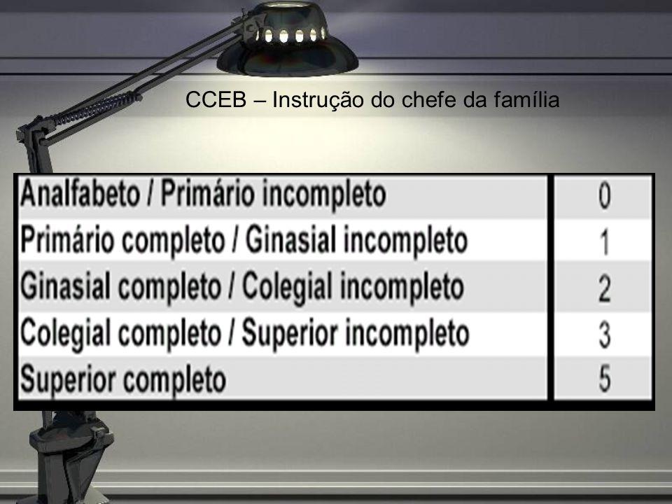 CCEB – Instrução do chefe da família