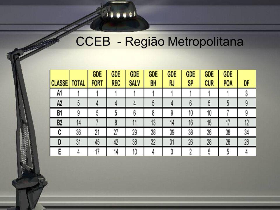 CCEB - Região Metropolitana