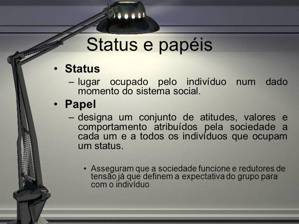 Status e papéis Status Papel