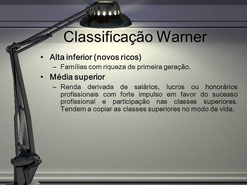 Classificação Warner Alta inferior (novos ricos) Média superior