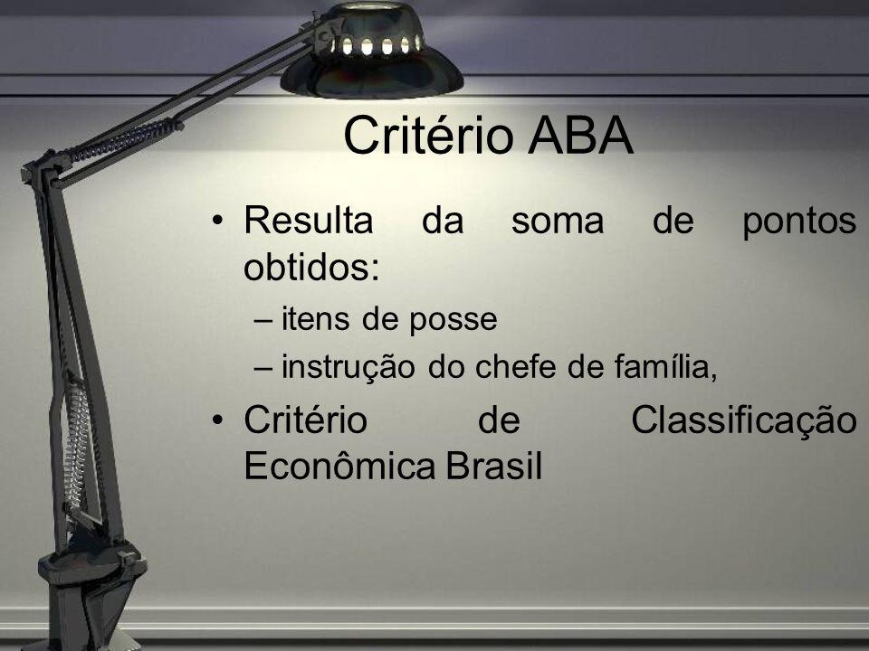 Critério ABA Resulta da soma de pontos obtidos: