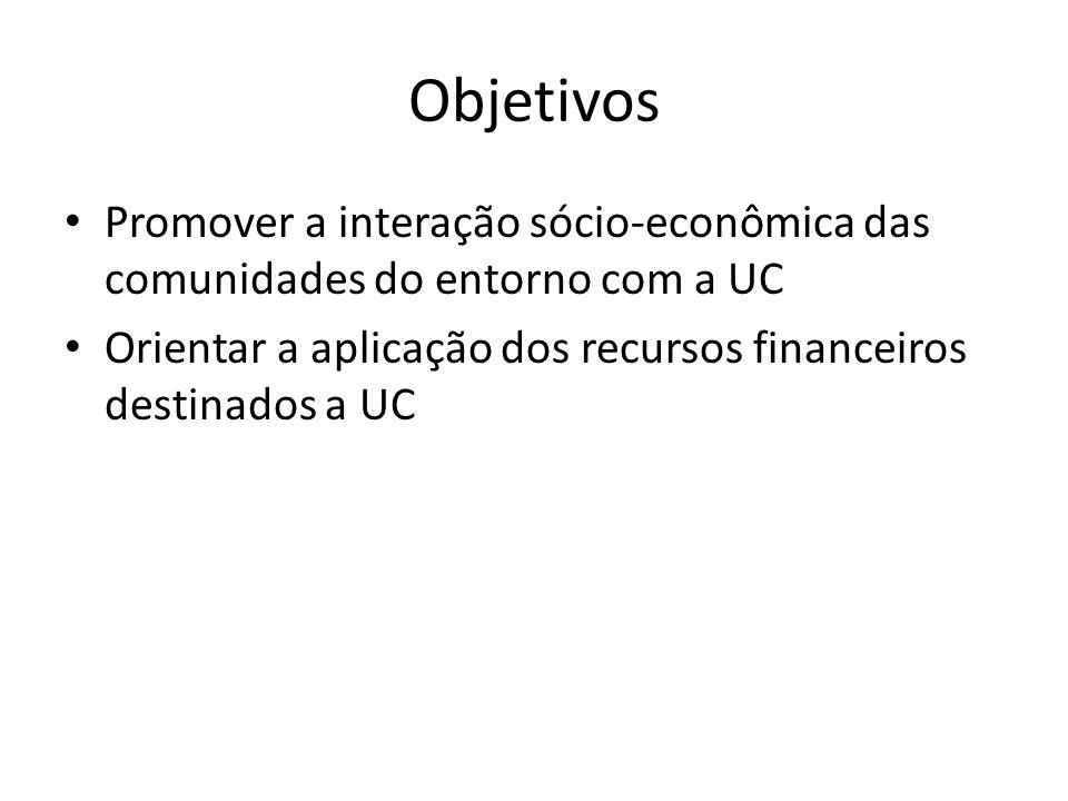 Objetivos Promover a interação sócio-econômica das comunidades do entorno com a UC.