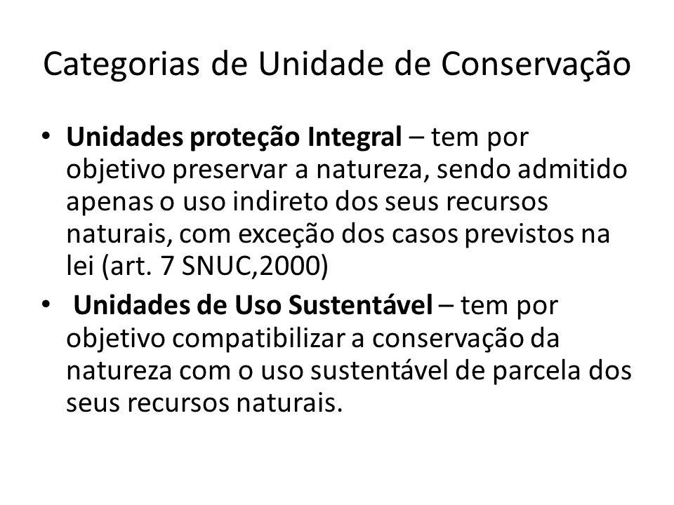 Categorias de Unidade de Conservação