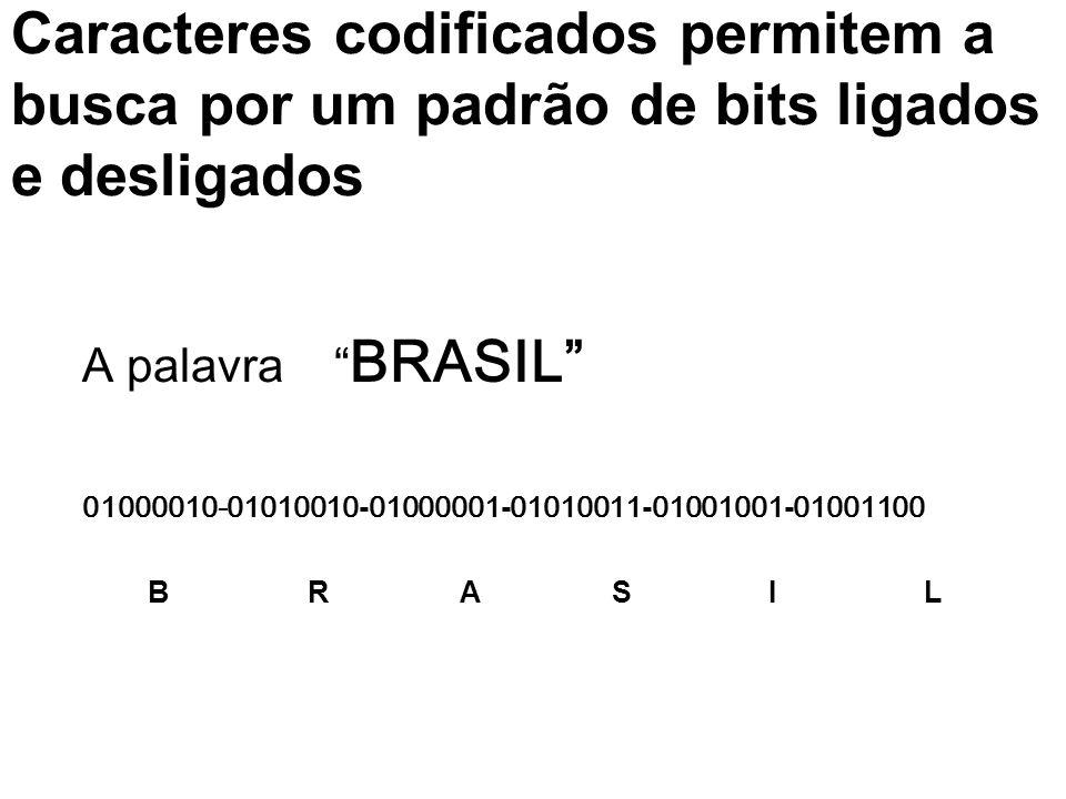 Caracteres codificados permitem a busca por um padrão de bits ligados e desligados