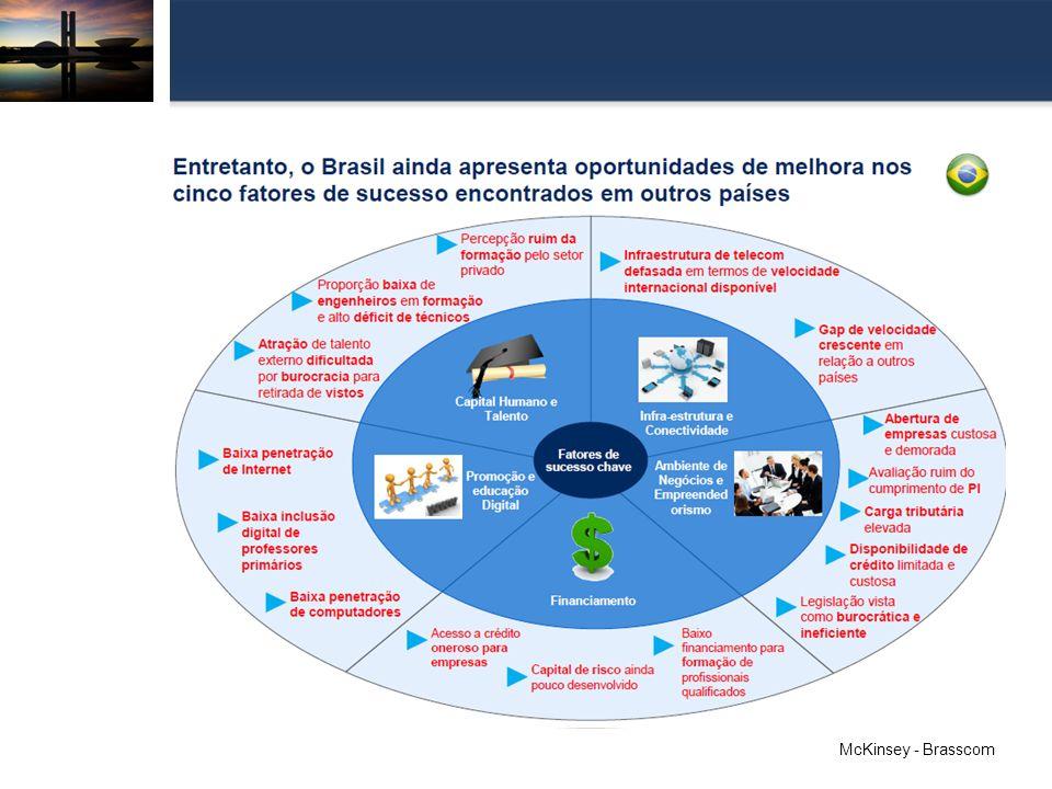 McKinsey - Brasscom