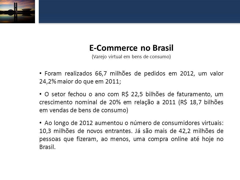 (Varejo virtual em bens de consumo)