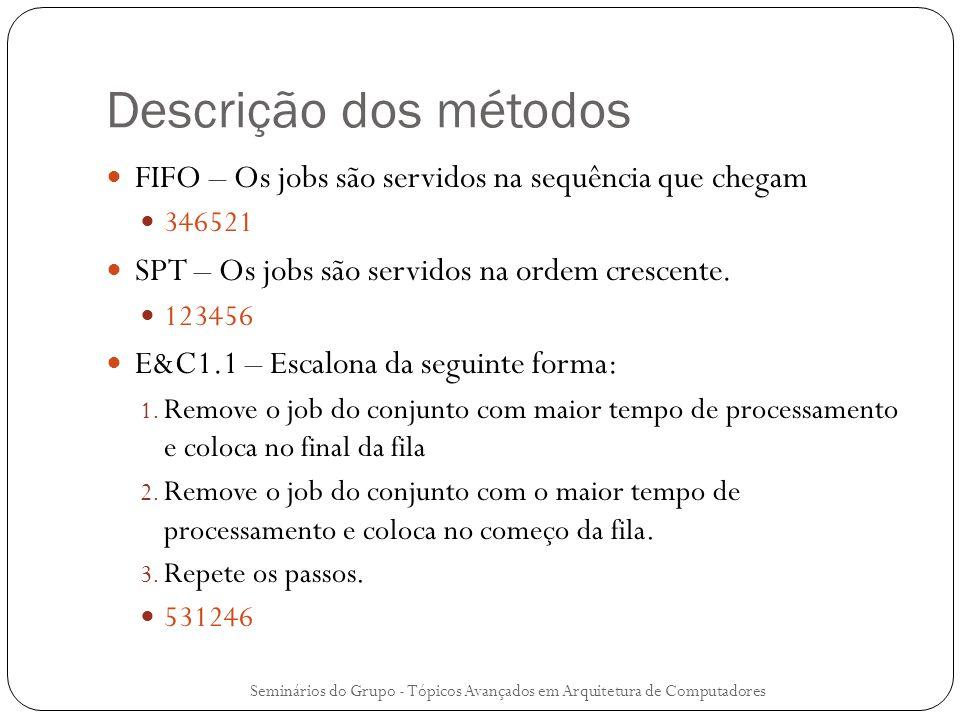 Descrição dos métodosFIFO – Os jobs são servidos na sequência que chegam. 346521. SPT – Os jobs são servidos na ordem crescente.