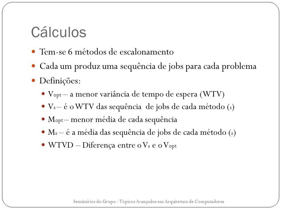 Cálculos Tem-se 6 métodos de escalonamento