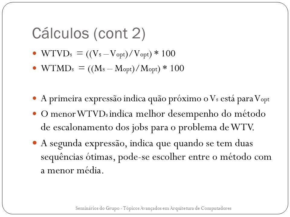 Cálculos (cont 2)WTVDs = ((Vs – Vopt)/Vopt) * 100. WTMDs = ((Ms – Mopt)/Mopt) * 100. A primeira expressão indica quão próximo o Vs está para Vopt.