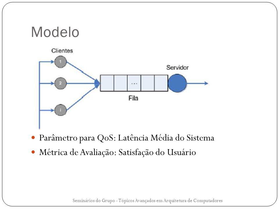 Modelo Parâmetro para QoS: Latência Média do Sistema