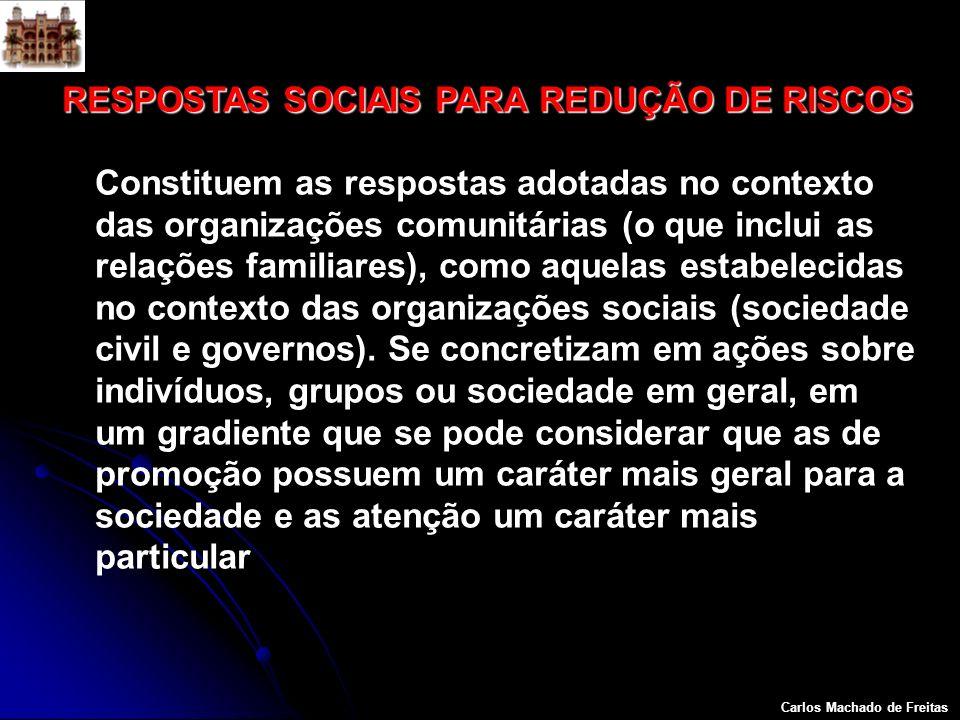 RESPOSTAS SOCIAIS PARA REDUÇÃO DE RISCOS