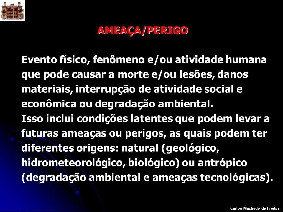 AMEAÇA/PERIGO