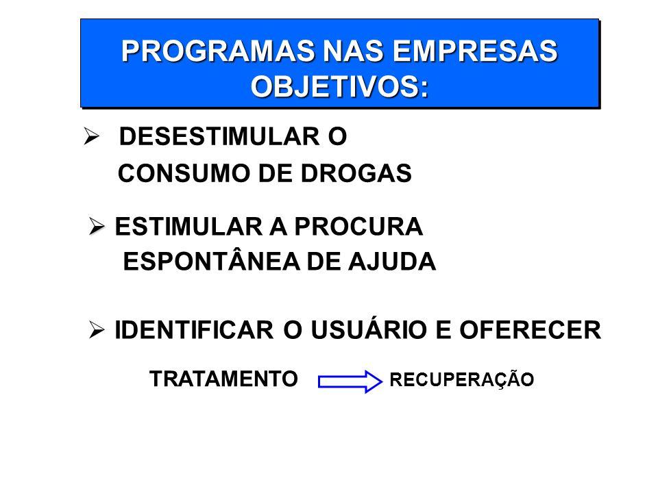PROGRAMAS NAS EMPRESAS OBJETIVOS: