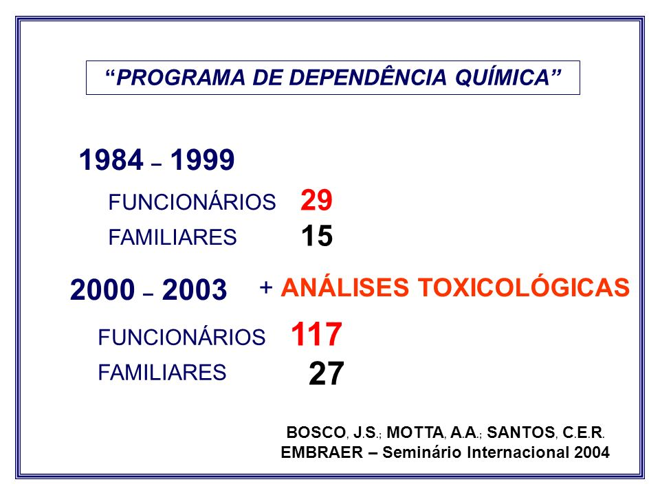 117 27 1984 – 1999 29 15 2000 – 2003 + ANÁLISES TOXICOLÓGICAS