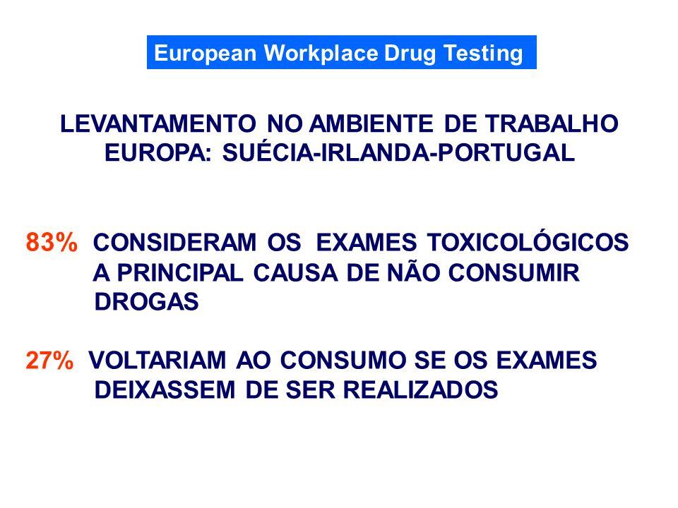 LEVANTAMENTO NO AMBIENTE DE TRABALHO EUROPA: SUÉCIA-IRLANDA-PORTUGAL
