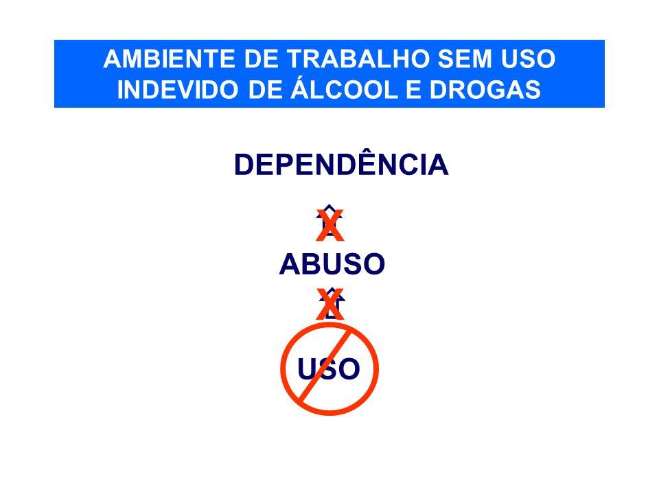 X  DEPENDÊNCIA  ABUSO USO AMBIENTE DE TRABALHO SEM USO