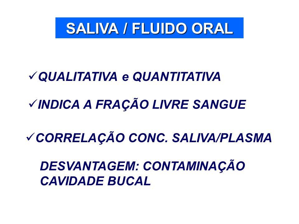 SALIVA / FLUIDO ORAL QUALITATIVA e QUANTITATIVA
