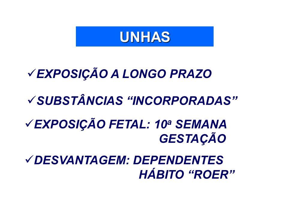 UNHAS EXPOSIÇÃO A LONGO PRAZO SUBSTÂNCIAS INCORPORADAS