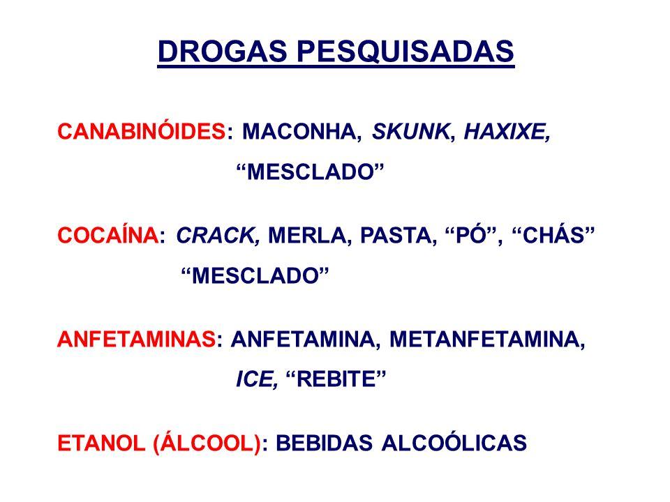 DROGAS PESQUISADAS CANABINÓIDES: MACONHA, SKUNK, HAXIXE, MESCLADO