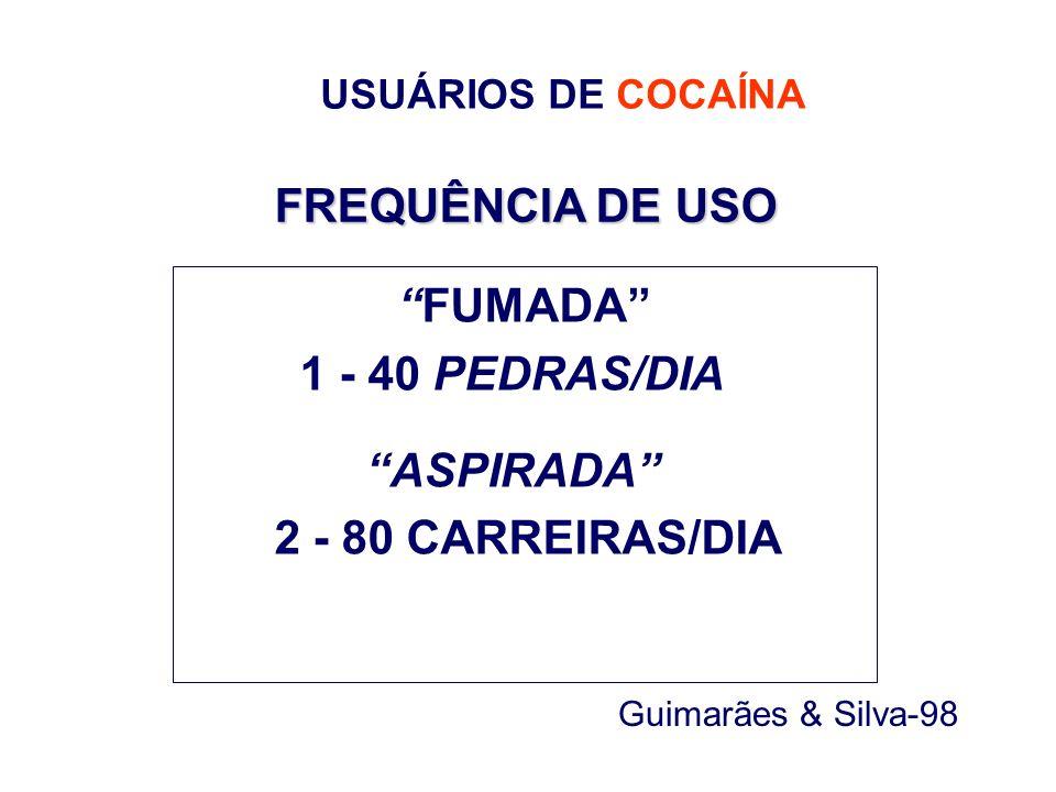 FREQUÊNCIA DE USO FUMADA