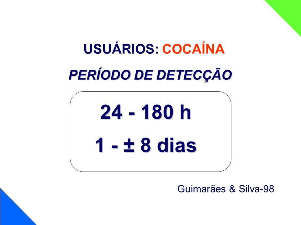 24 - 180 h 1 - ± 8 dias USUÁRIOS: COCAÍNA PERÍODO DE DETECÇÃO