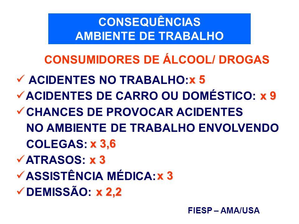 CONSEQUÊNCIAS AMBIENTE DE TRABALHO