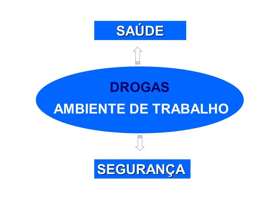 SAÚDE DROGAS AMBIENTE DE TRABALHO SEGURANÇA