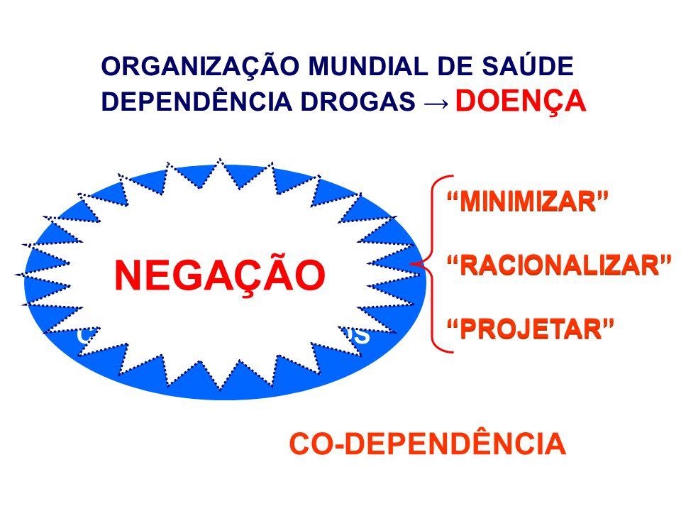 NEGAÇÃO DOENÇA USUÁRIO CO-DEPENDÊNCIA ORGANIZAÇÃO MUNDIAL DE SAÚDE