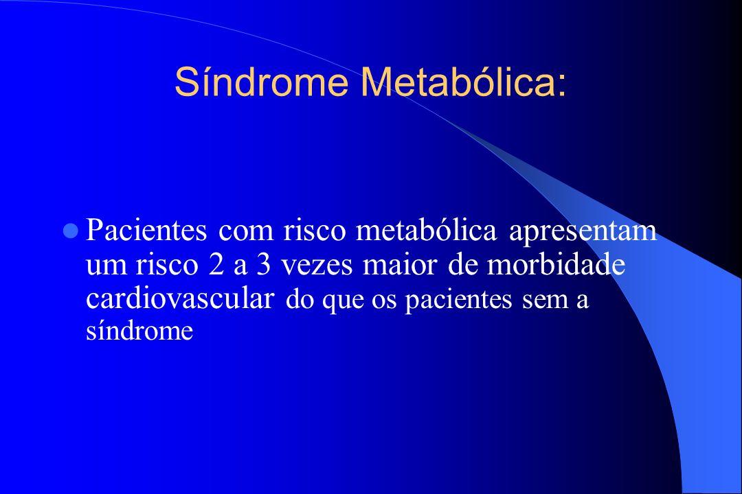 Síndrome Metabólica: