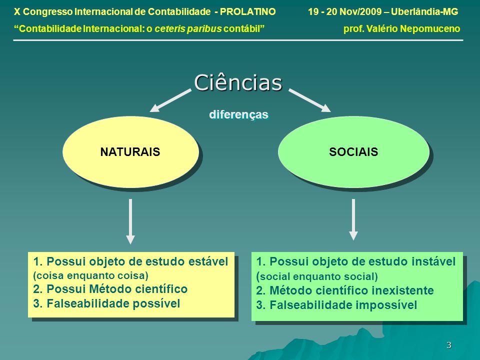 Ciências diferenças NATURAIS SOCIAIS
