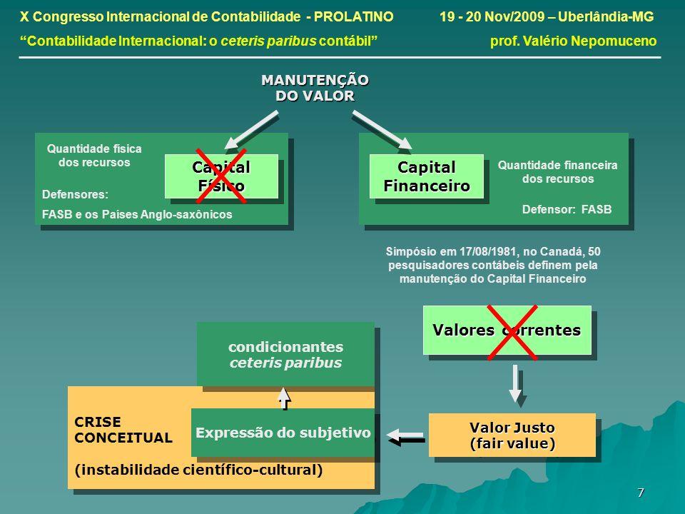 Capital Físico Capital Financeiro Valores correntes