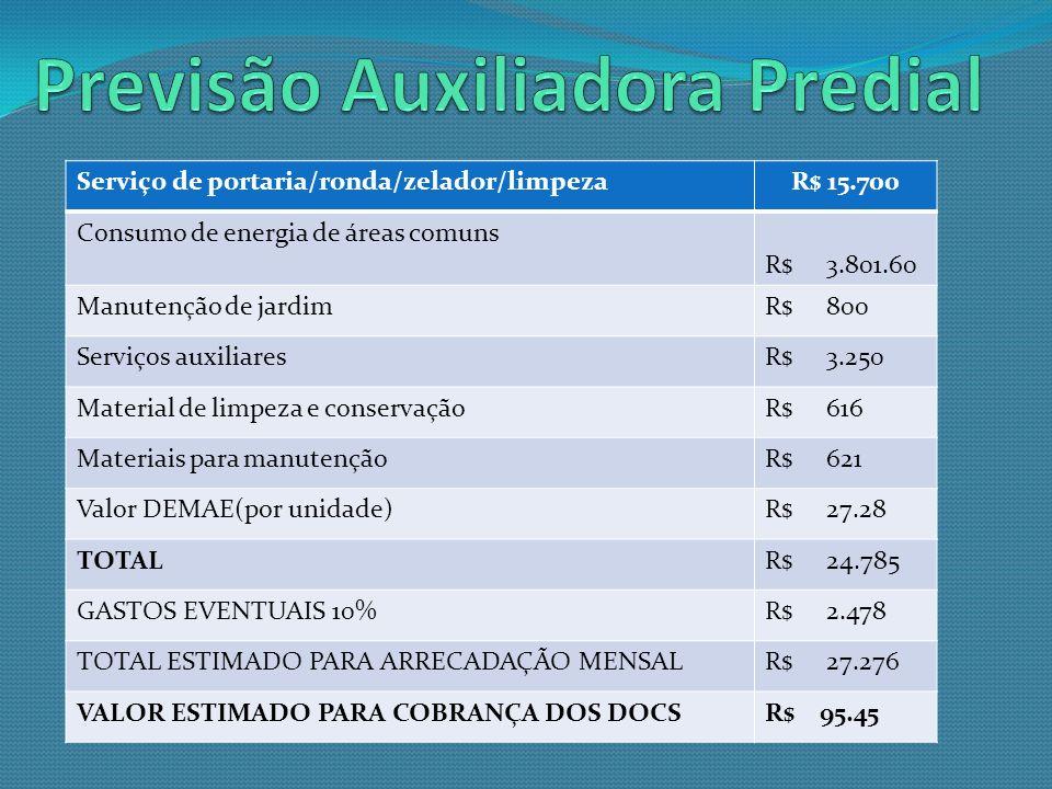 Previsão Auxiliadora Predial