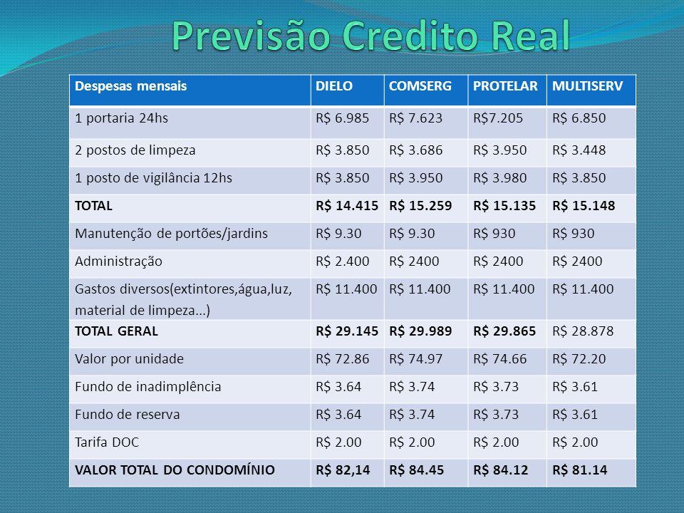 Previsão Credito Real Despesas mensais DIELO COMSERG PROTELAR