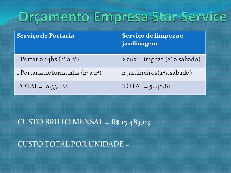 Orçamento Empresa Star Service