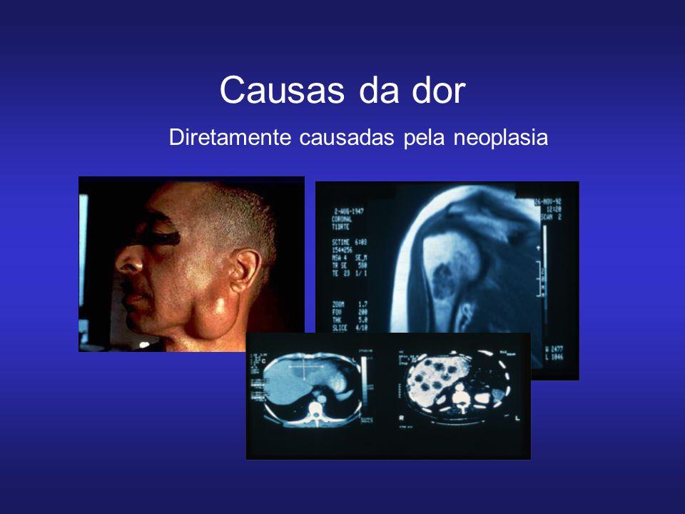 Diretamente causadas pela neoplasia