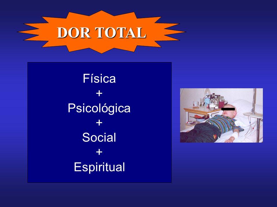 DOR TOTAL Física + Psicológica Social Espiritual