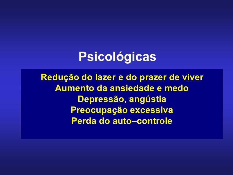 Psicológicas Redução do lazer e do prazer de viver