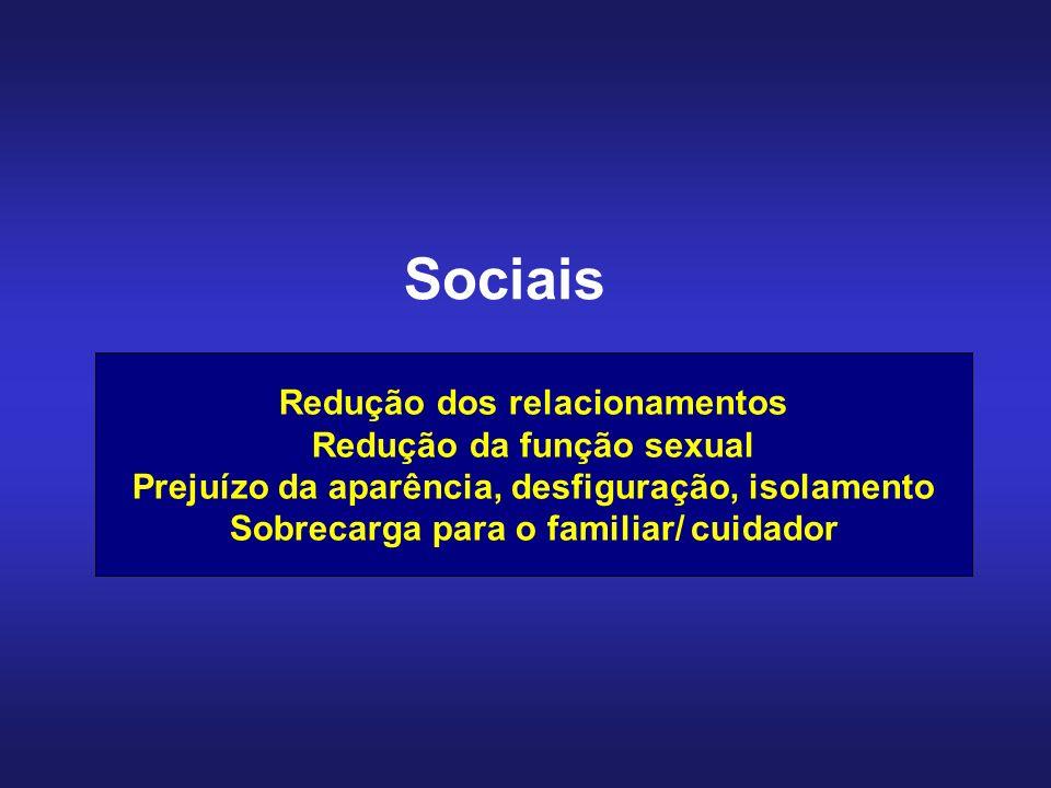 Sociais Redução dos relacionamentos Redução da função sexual