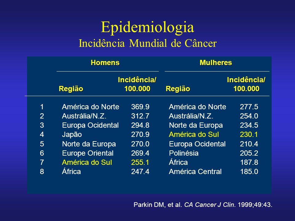 Epidemiologia Incidência Mundial de Câncer