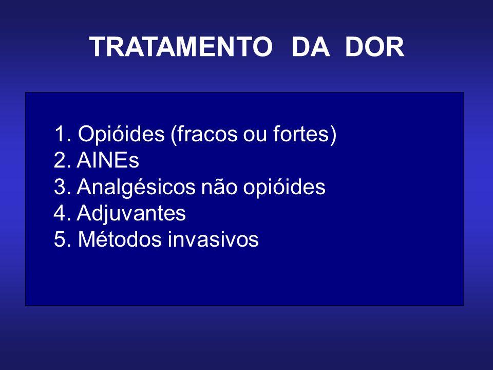 TRATAMENTO DA DOR 1. Opióides (fracos ou fortes) 2. AINEs