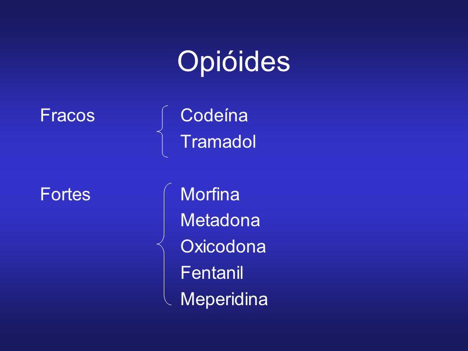 Opióides Fracos Codeína Tramadol Fortes Morfina Metadona Oxicodona