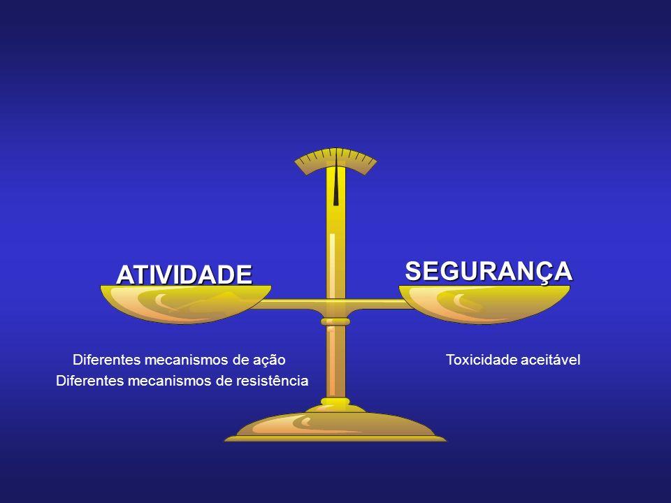 SEGURANÇA ATIVIDADE Diferentes mecanismos de ação Toxicidade aceitável