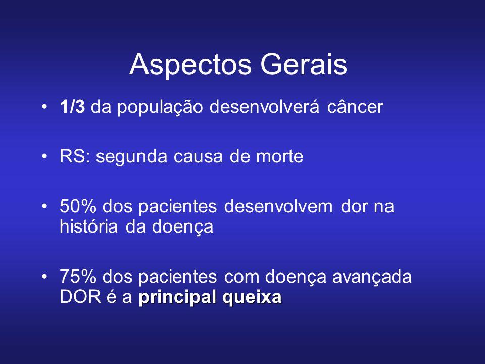 Aspectos Gerais 1/3 da população desenvolverá câncer