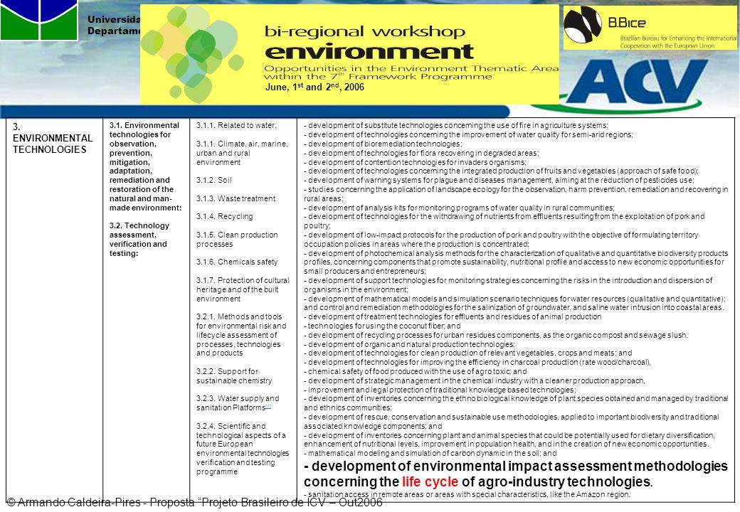 June, 1st and 2nd, 20063. ENVIRONMENTAL TECHNOLOGIES.