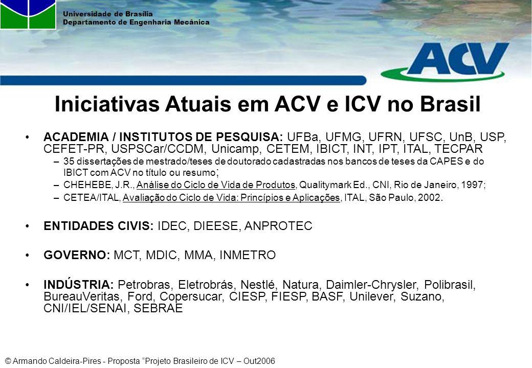 Iniciativas Atuais em ACV e ICV no Brasil