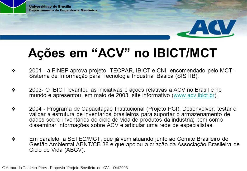 Ações em ACV no IBICT/MCT