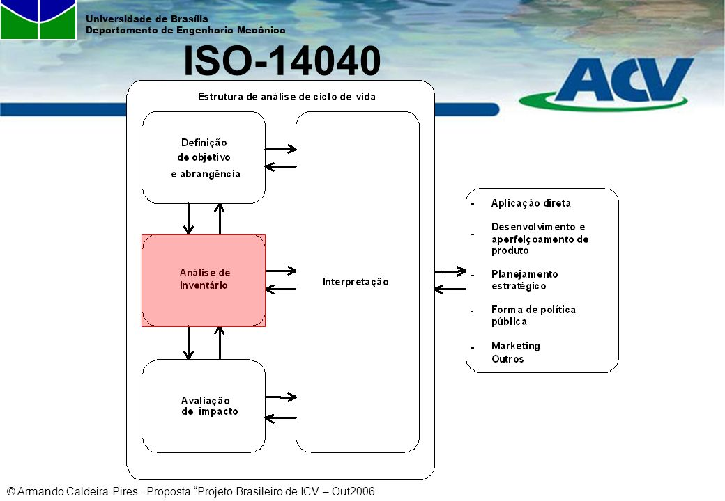 ISO-14040