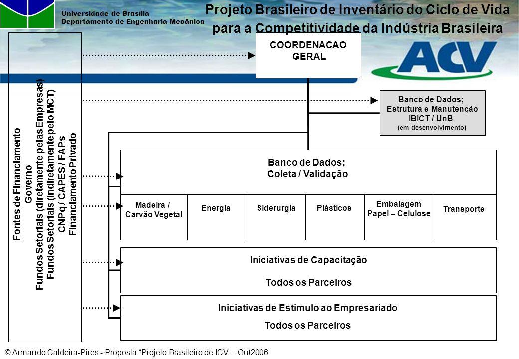 Banco de Dados; Estrutura e Manutenção
