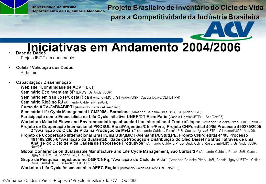 Iniciativas em Andamento 2004/2006
